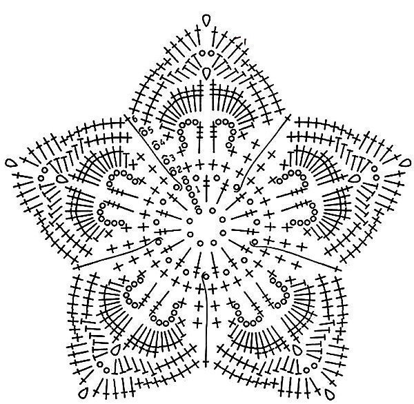 Crochet Irish flower pattern 1