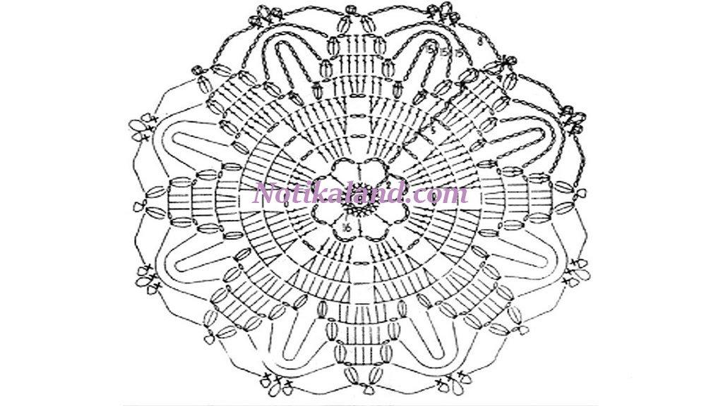 Notikaland Crochet Doily Snowflake Tutorial
